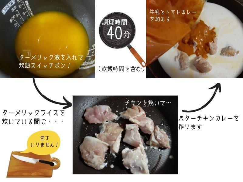 セブンミールキット銀座デリー監修バターチキンカレー作り方